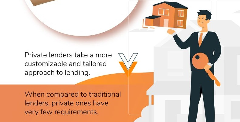 Hiring A Private Lender Benefits You Should Know