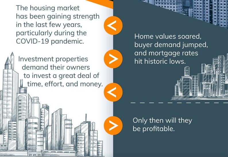 Increasing Your Investment Property's Value